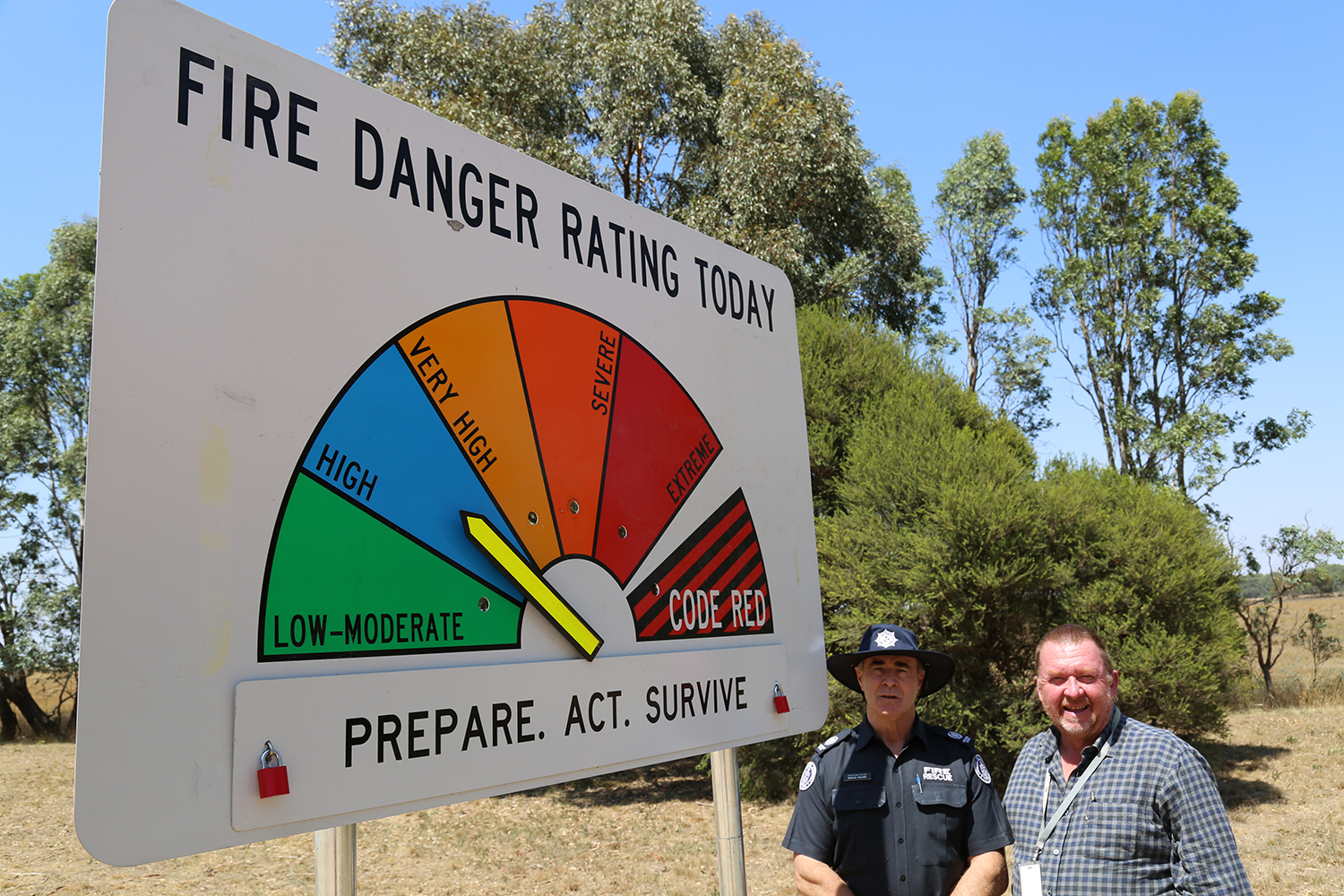 Fire danger rating signs